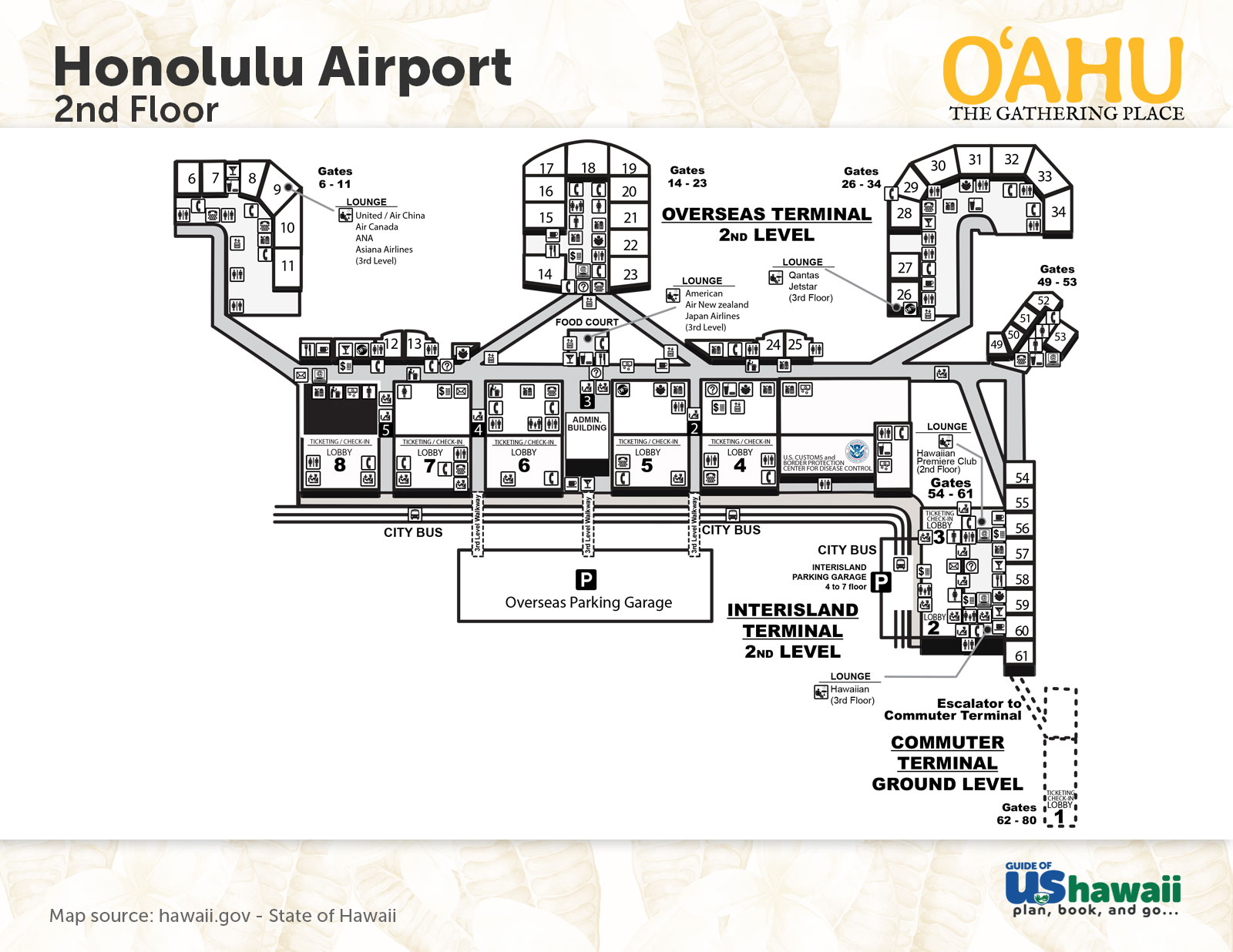 Honolulu International Airport Oahu Hawaii