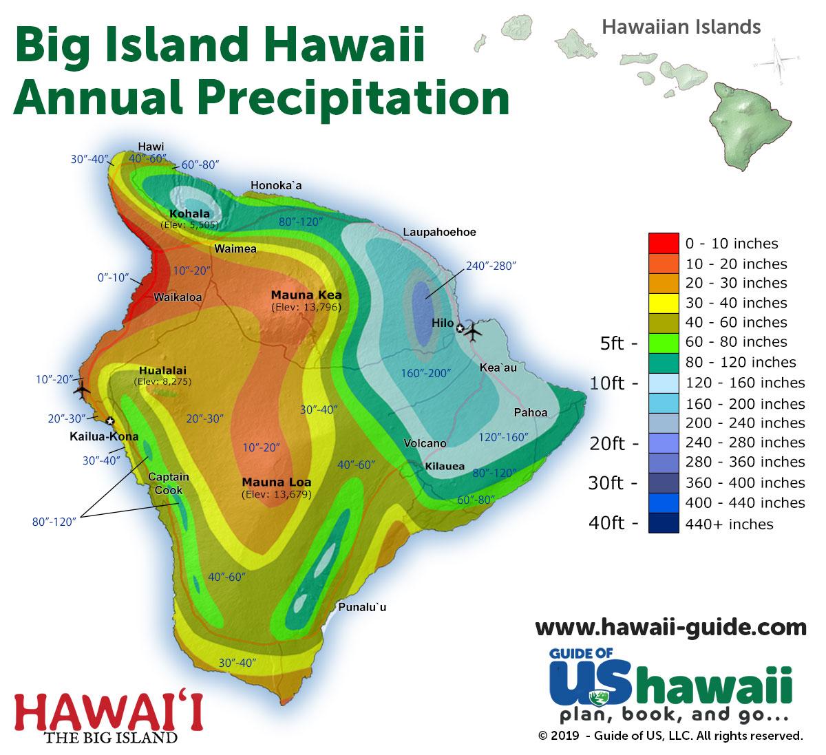 Kohala Hawaii Map.Big Island Of Hawaii Weather