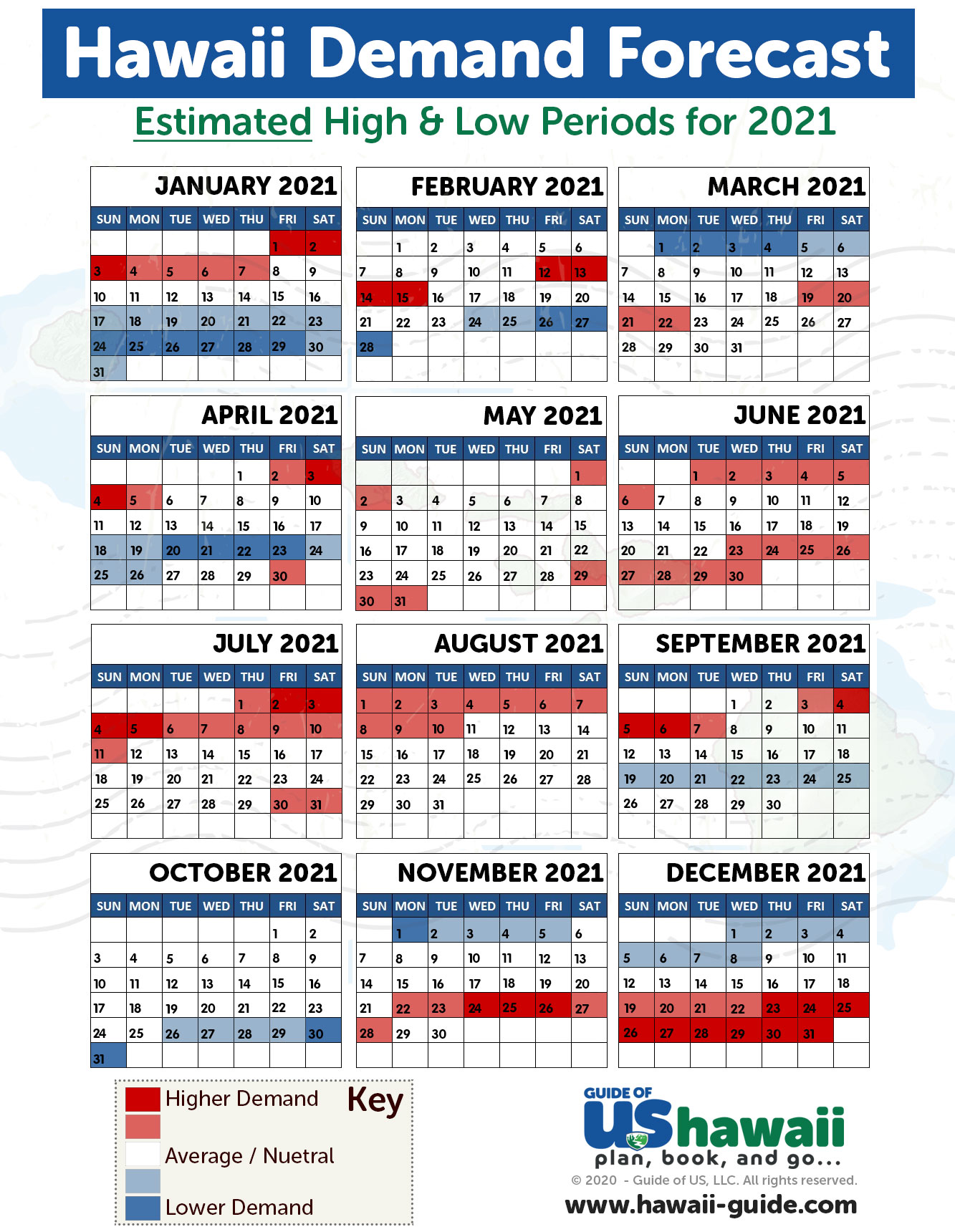 Best Time to Visit Hawaii   Updated for 12