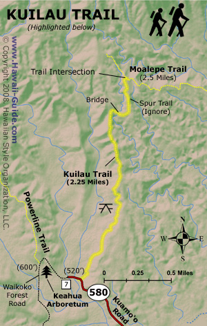 Kuilau Trail Map