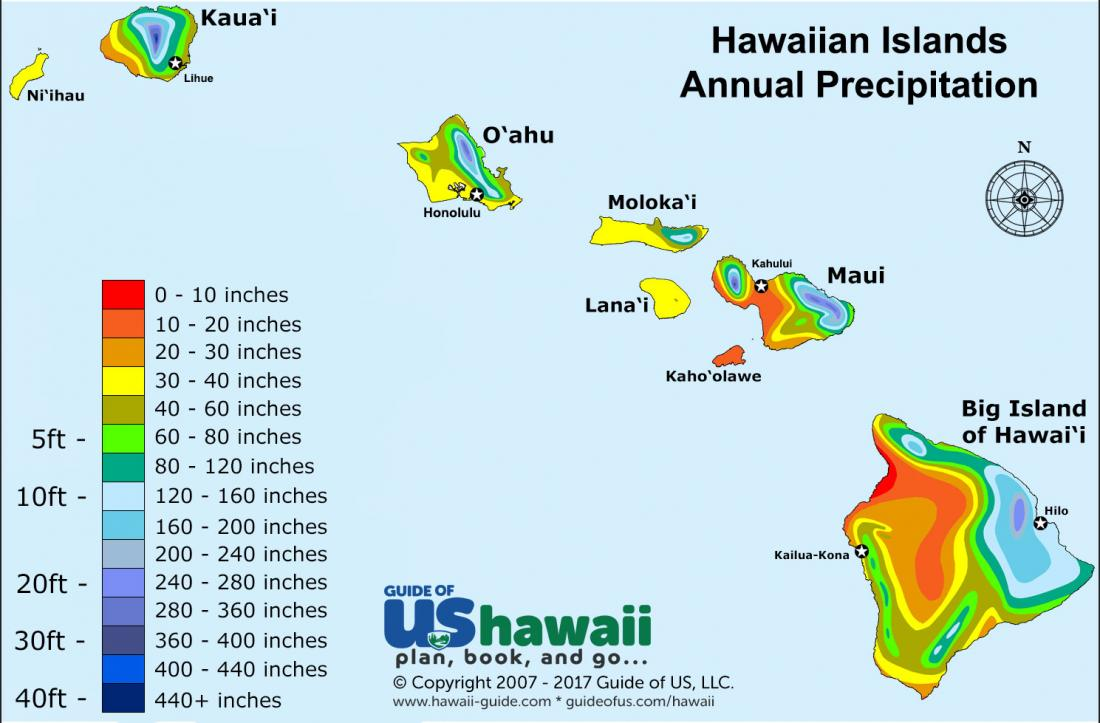 Hawaii Annual Precipitation