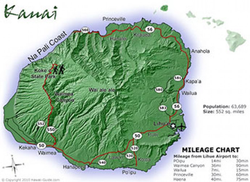 Basic Kauai Map with Mileage Chart