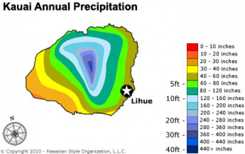 Kauai Annual Precipitation