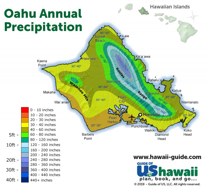 Oahu Annual Precipitation