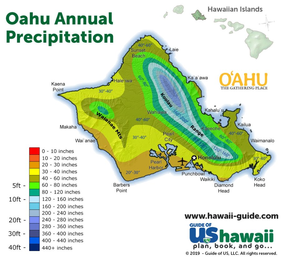Oahu Annual Precipitation Rainfall